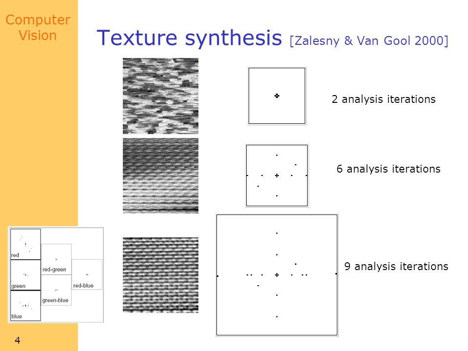 Texture synthesis [Zalesny & Van Gool 2000]